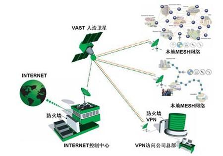 什么是小锅卫星电视接收器?