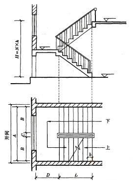 楼梯踏步尺寸