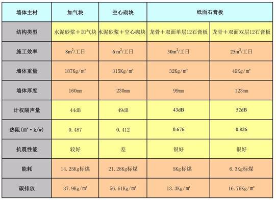京葡娱乐官网澳门 13
