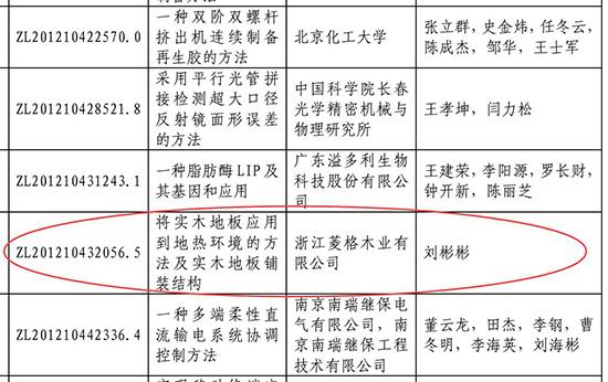 天格获中国专利奖技术让高科技接地气