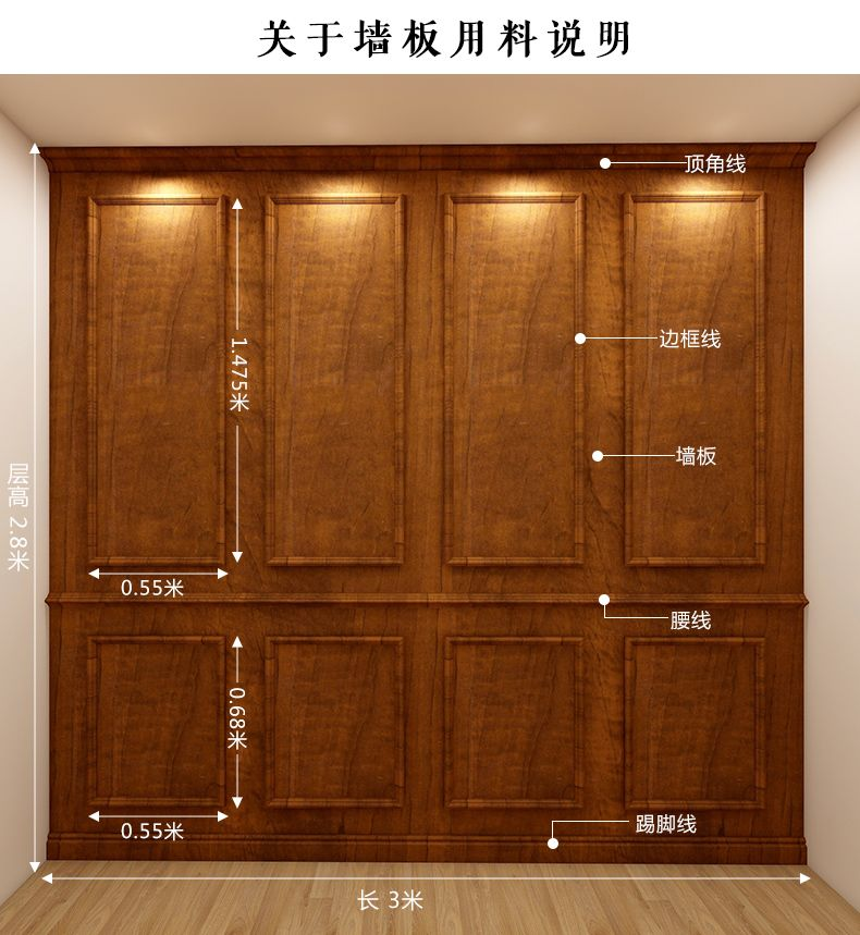 联邦尚品道集成墙面 墙板用料说明